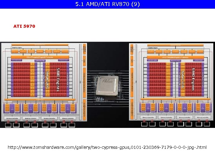 5. 1 AMD/ATI RV 870 (9) ATI 5970 P r e v i o