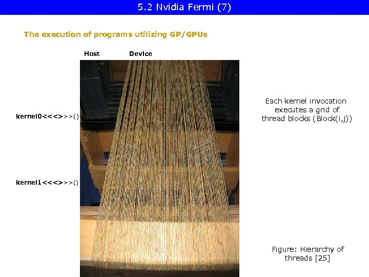 5. 2 Nvidia Fermi (7) The execution of programs utilizing GP/GPUs Host kernel 0<<<>>>()