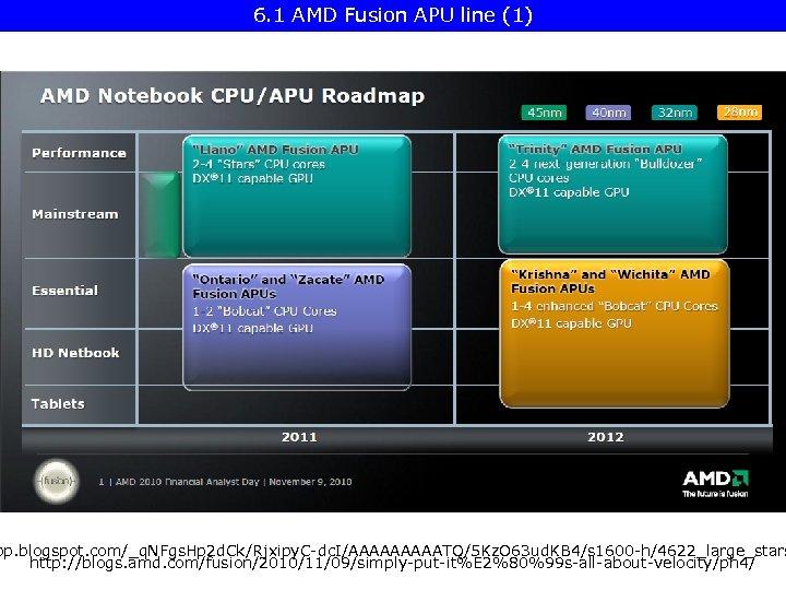 6. 1 AMD Fusion APU line (1) bp. blogspot. com/_q. NFgs. Hp 2 d.
