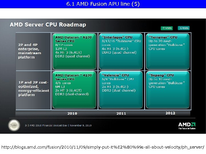 6. 1 AMD Fusion APU line (5) http: //blogs. amd. com/fusion/2010/11/09/simply-put-it%E 2%80%99 s-all-about-velocity/ph_server/