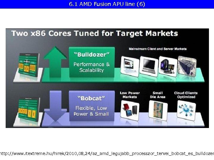 6. 1 AMD Fusion APU line (6) http: //www. itextreme. hu/hirek/2010, 08, 24/az_amd_legujabb_processzor_tervei_bobcat_es_bulldozer
