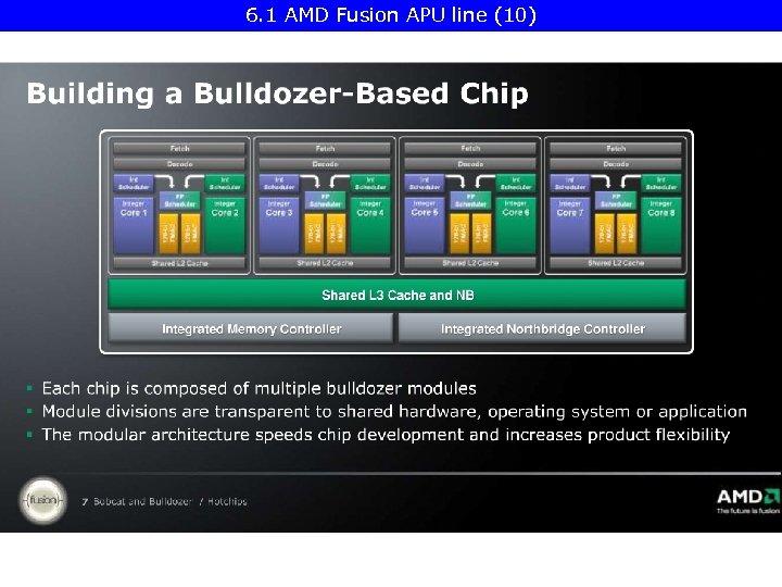 6. 1 AMD Fusion APU line (10)