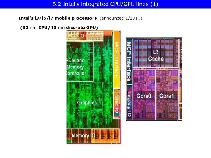 6. 2 Intel's integrated CPU/GPU lines (1) Intel's i 3/i 5/i 7 mobile processors