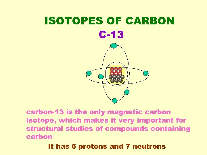 ISOTOPES OF CARBON C-13 carbon-13 is the only magnetic carbon isotope, which makes it