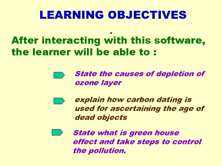 LEARNING OBJECTIVES . After interacting with this software, the learner will be able to
