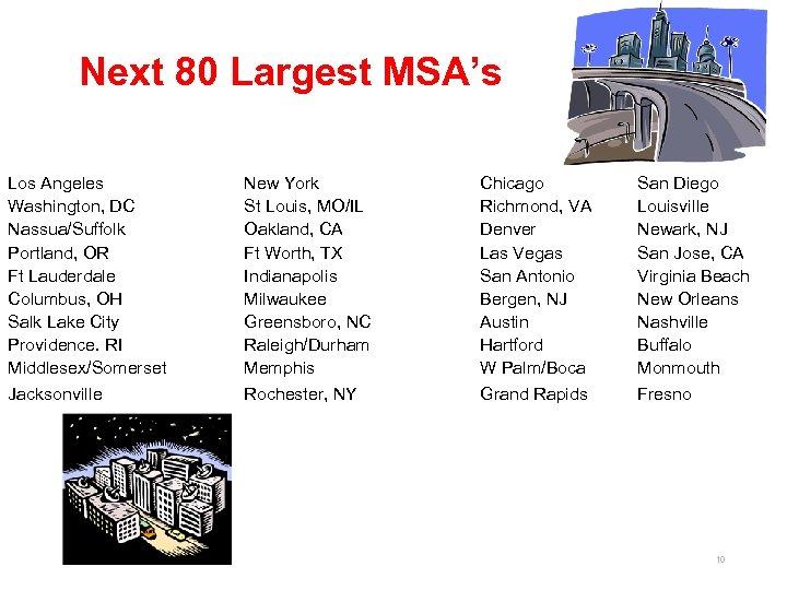 Next 80 Largest MSA's Los Angeles Washington, DC Nassua/Suffolk Portland, OR Ft Lauderdale Columbus,