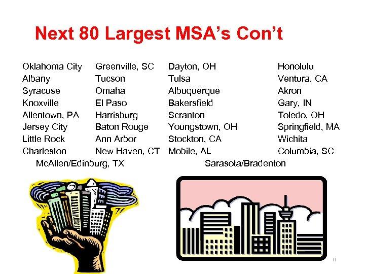 Next 80 Largest MSA's Con't Oklahoma City Greenville, SC Albany Tucson Syracuse Omaha Knoxville