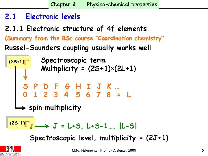 Chapter 2 2. 1 Physico-chemical properties Electronic levels 2. 1. 1 Electronic structure of