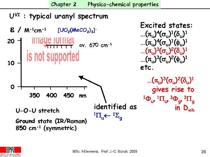 Chapter 2 Physico-chemical properties UVI : typical uranyl spectrum e / M-1 cm-1 [UO