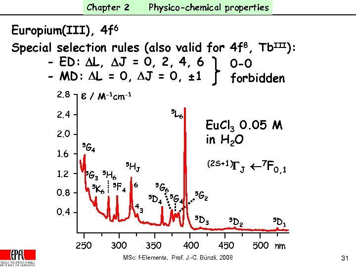 Chapter 2 Physico-chemical properties Europium(III), 4 f 6 Special selection rules (also valid for