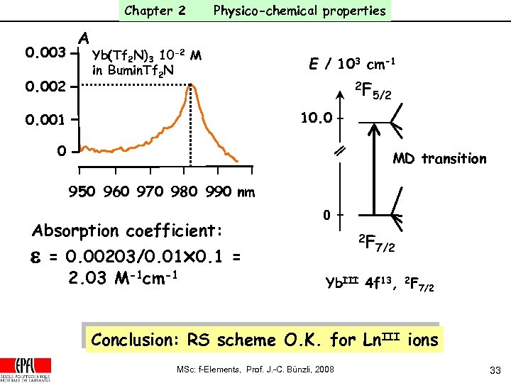Chapter 2 0. 003 0. 002 A Physico-chemical properties Yb(Tf 2 N)3 10 -2