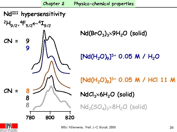 Chapter 2 Physico-chemical properties Nd. III hypersensitivity 2 H 9/2, CN = 4 F