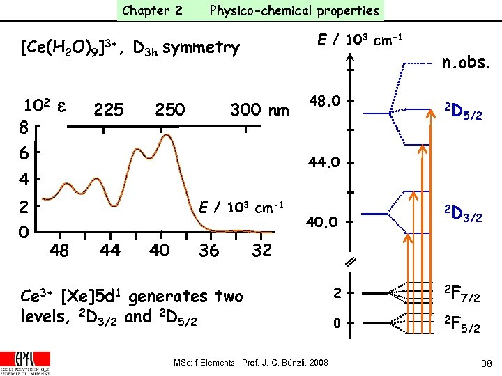 Chapter 2 [Ce(H 2 O)9 102 e 8 ]3+, 225 Physico-chemical properties E /