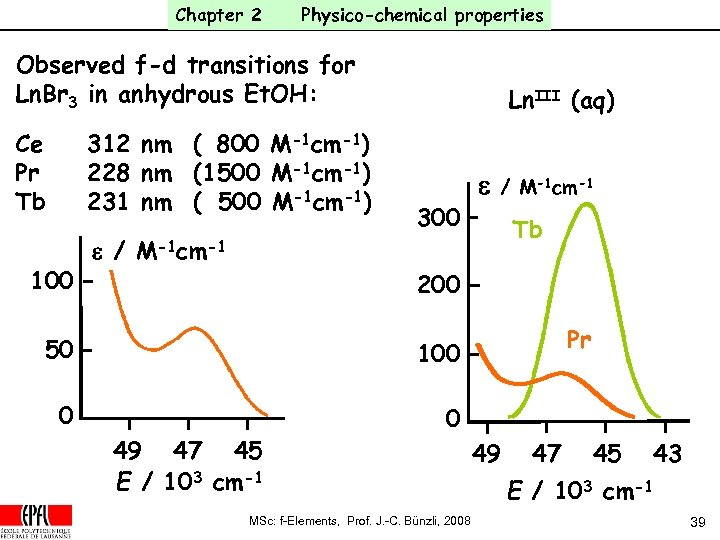 Chapter 2 Physico-chemical properties Observed f-d transitions for Ln. Br 3 in anhydrous Et.