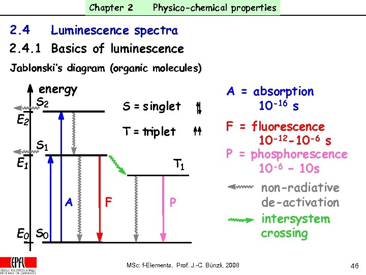 Chapter 2 2. 4 Physico-chemical properties Luminescence spectra 2. 4. 1 Basics of luminescence