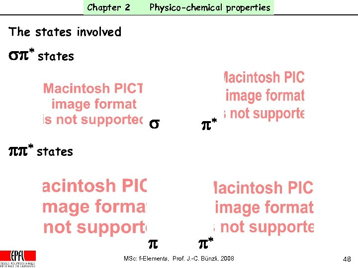 Chapter 2 Physico-chemical properties The states involved sp* states s p* pp* states MSc: