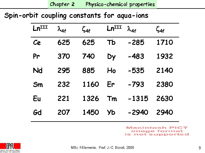 Chapter 2 Physico-chemical properties Spin-orbit coupling constants for aqua-ions Ln. III l 4 f