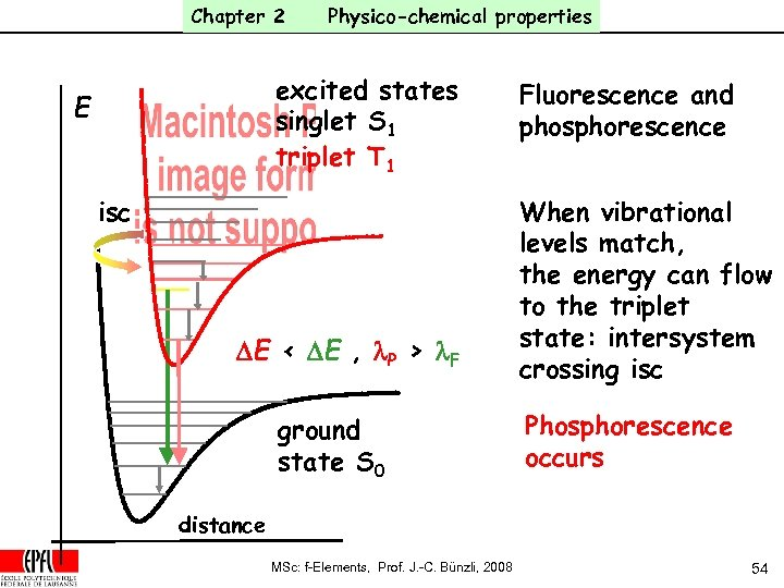 Chapter 2 Physico-chemical properties excited states singlet S 1 triplet T 1 E isc