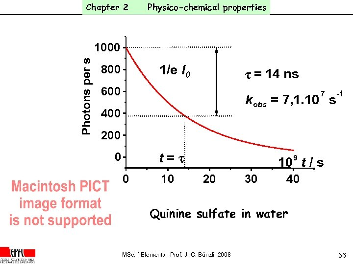 Chapter 2 Physico-chemical properties Photons per s 1000 1/e I 0 800 t =