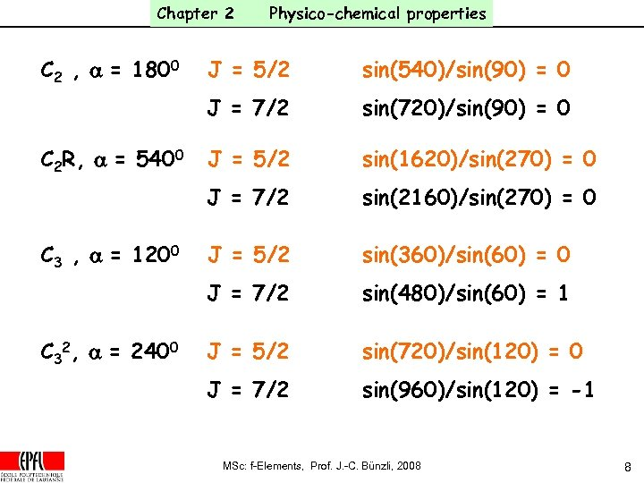 Chapter 2 C 2 , a = 1800 Physico-chemical properties J = 5/2 sin(1620)/sin(270)