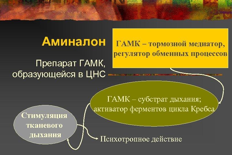 Аминалон ГАМК – тормозной медиатор, регулятор обменных процессов Препарат ГАМК, образующейся в ЦНС Стимуляция