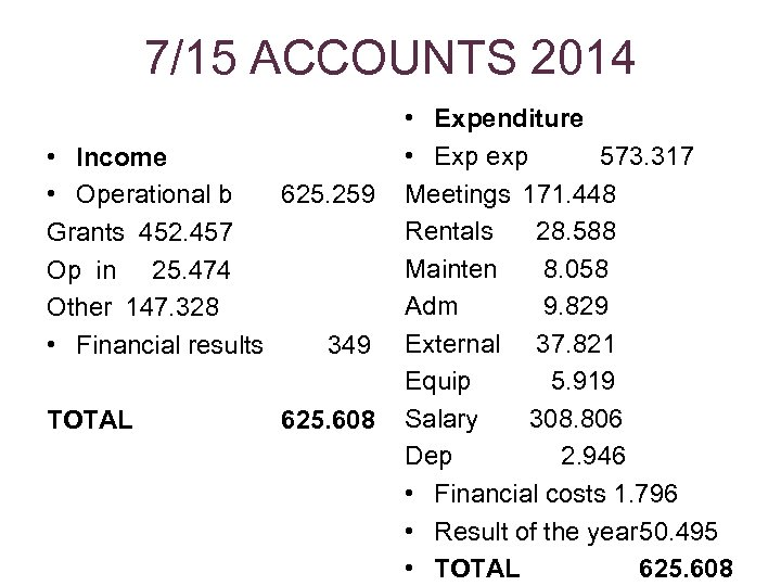 7/15 ACCOUNTS 2014 • Expenditure • Exp exp 573. 317 • Income • Operational