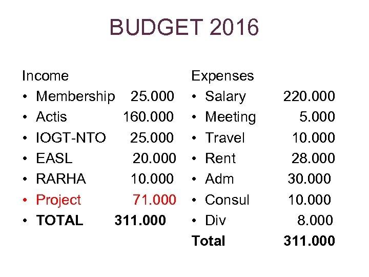 BUDGET 2016 Income • Membership 25. 000 • Actis 160. 000 • IOGT-NTO 25.