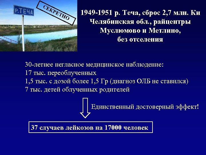 СЕ КР Е ТН О 1949 -1951 р. Теча, сброс 2, 7 млн. Ки