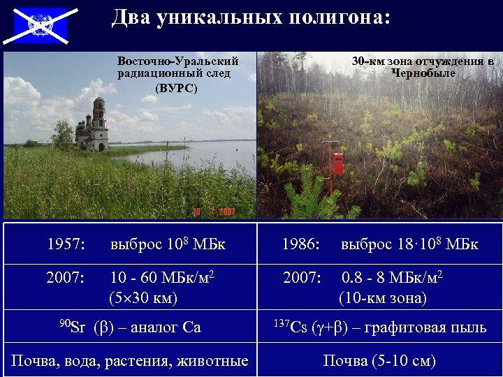 Два уникальных полигона: Восточно-Уральский радиационный след (ВУРС) 30 -км зона отчуждения в Чернобыле 1957: