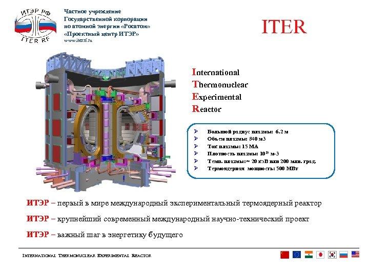 Частное учреждение Государственной корпорации по атомной энергии «Росатом» «Проектный центр ИТЭР» ITER www. iterrf.