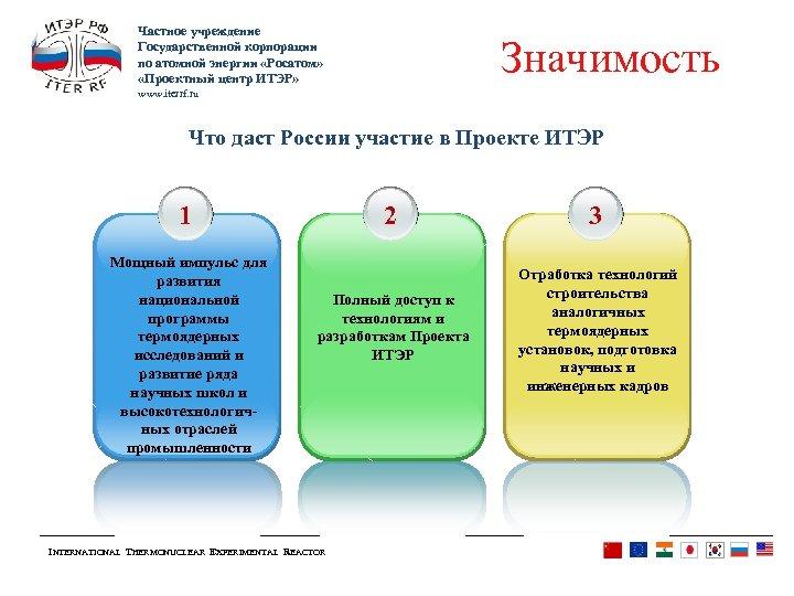 Частное учреждение Государственной корпорации по атомной энергии «Росатом» «Проектный центр ИТЭР» Значимость www. iterrf.
