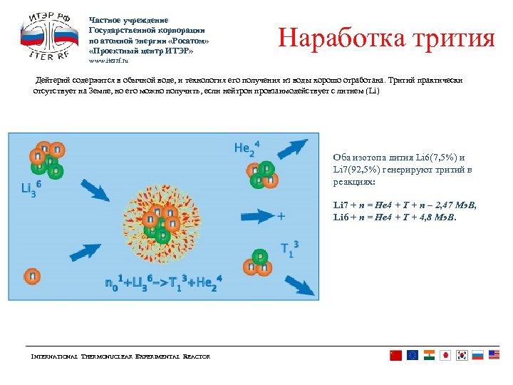 Частное учреждение Государственной корпорации по атомной энергии «Росатом» «Проектный центр ИТЭР» Наработка трития www.