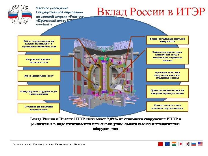 Частное учреждение Государственной корпорации по атомной энергии «Росатом» «Проектный центр ИТЭР» Вклад России в