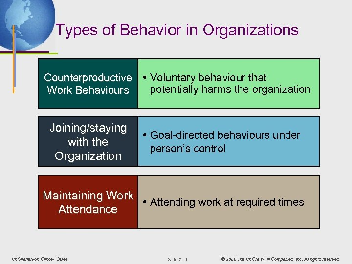 Types of Behavior in Organizations Counterproductive • Voluntary behaviour that potentially harms the organization