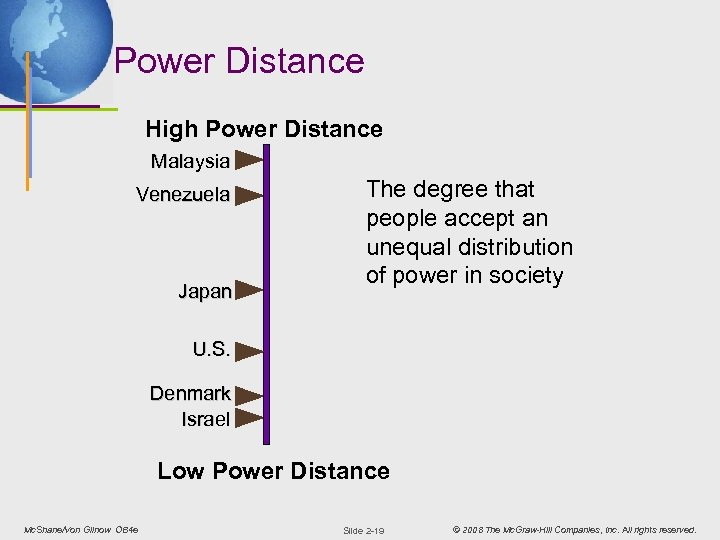 Power Distance High Power Distance Malaysia Venezuela Japan The degree that people accept an