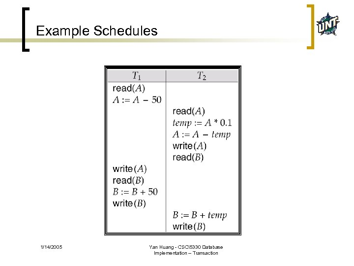 Example Schedules 1/14/2005 Yan Huang - CSCI 5330 Database Implementation – Transaction