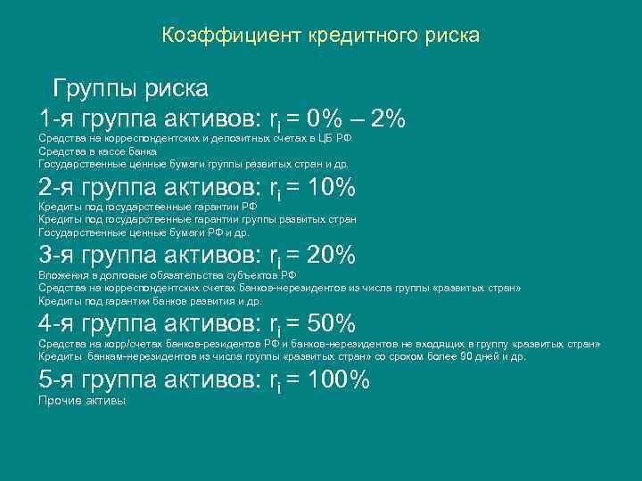 группы риска кредита