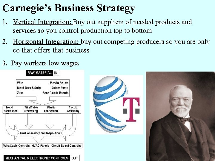 Carnegie's Business Strategy 1. Vertical Integration: Buy out suppliers of needed products and services