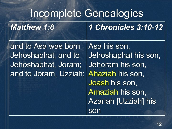 Incomplete Genealogies Matthew 1: 8 1 Chronicles 3: 10 -12 and to Asa was