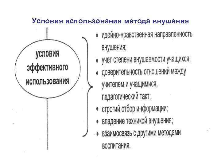 Условия использования метода внушения