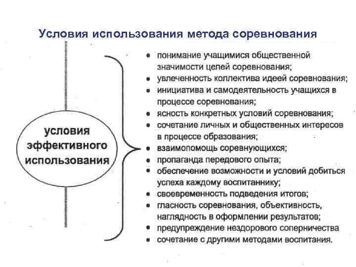 Условия использования метода соревнования