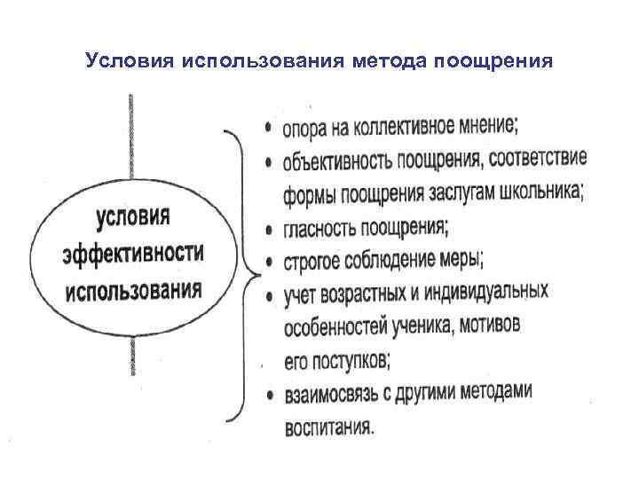 Условия использования метода поощрения