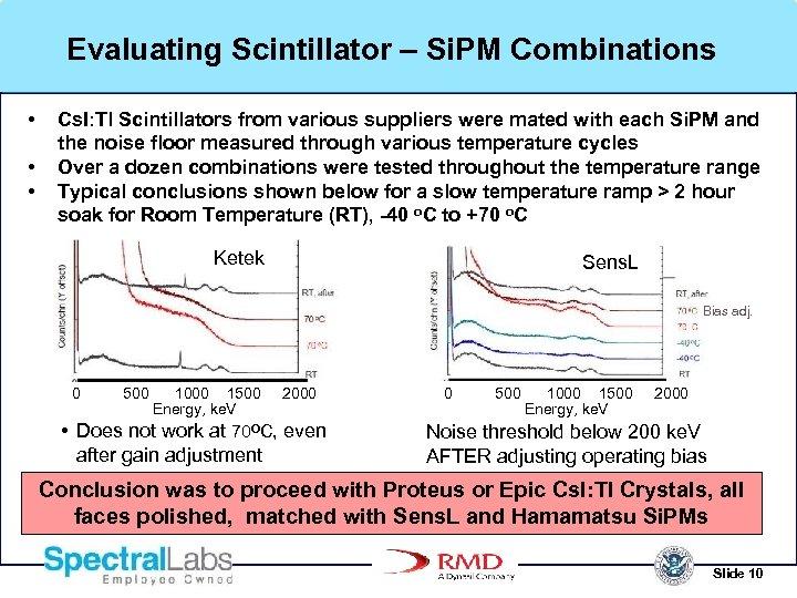 Evaluating Scintillator – Si. PM Combinations • • • Cs. I: Tl Scintillators from