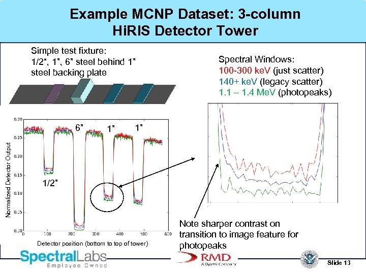"Example MCNP Dataset: 3 -column Hi. RIS Detector Tower Simple test fixture: 1/2"", 1"","