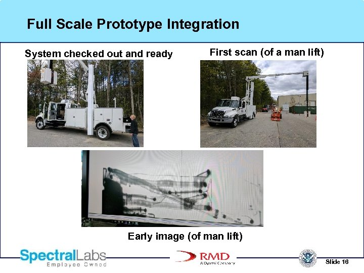 Full Scale Prototype Integration System checked out and ready First scan (of a man
