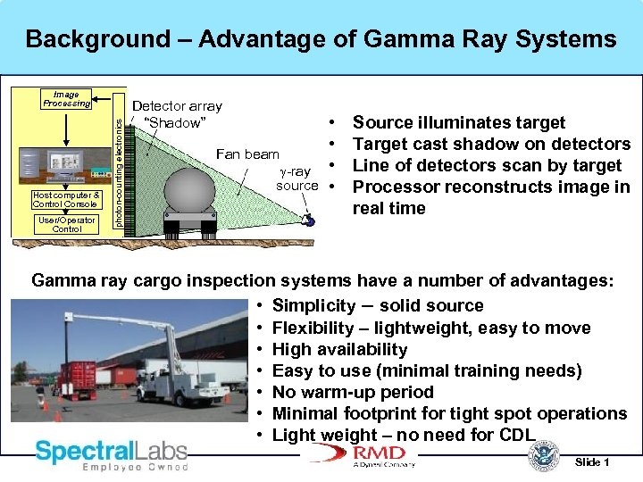 Background – Advantage of Gamma Ray Systems Host computer & Control Console User/Operator Control