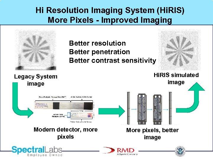 Hi Resolution Imaging System (Hi. RIS) More Pixels - Improved Imaging Better resolution Better