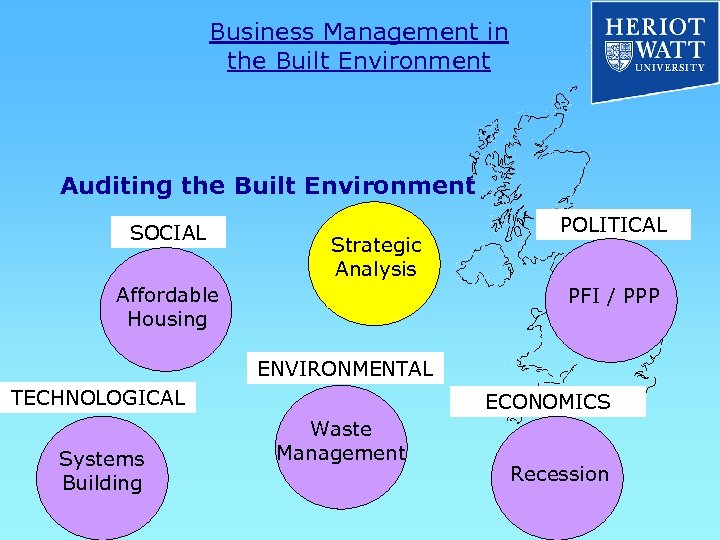 Business Management in the Built Environment Auditing the Built Environment SOCIAL Strategic Analysis Affordable