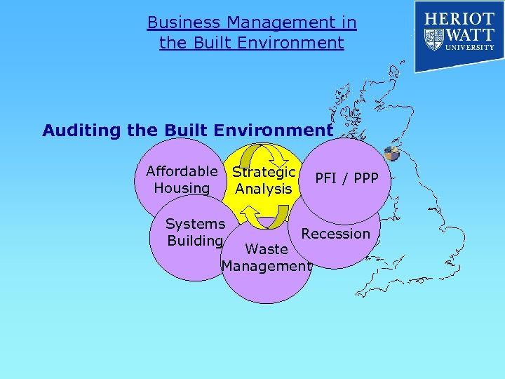 Business Management in the Built Environment Auditing the Built Environment Affordable Housing Strategic Analysis