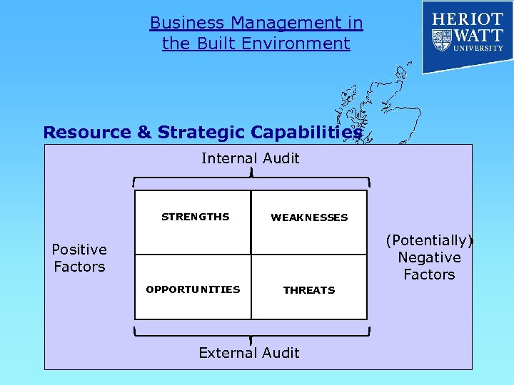 Business Management in the Built Environment Resource & Strategic Capabilities Internal Audit STRENGTHS WEAKNESSES